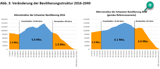 rentenniveau europa tabelle 2021