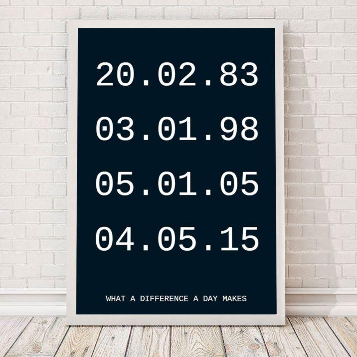 wichtige daten personalisierbare poster personalisierte geschenke