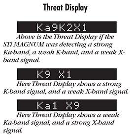 Beltronics Threat Display