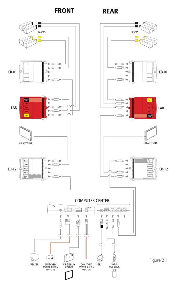 Stinger VIP wiring diagram schematic