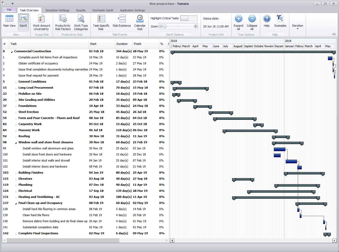 Importing A Schedule Model From Primavera Or Ms Project