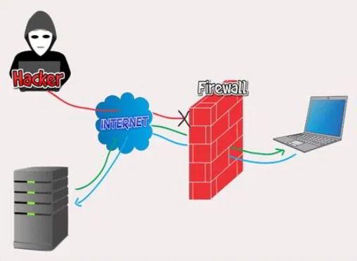 manfaat firewall pada jaringan