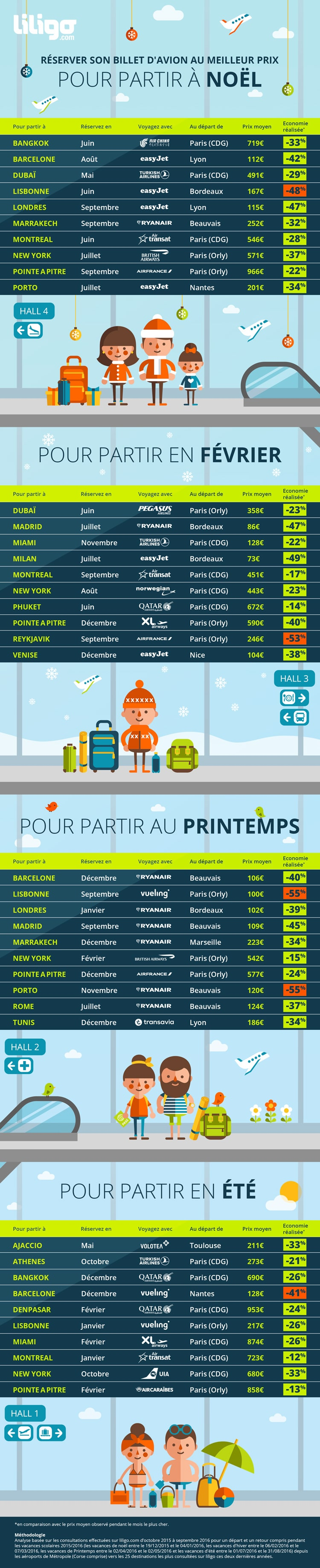 quand-reserver_infographie_global_vdef