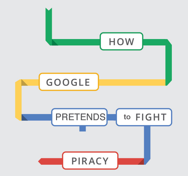 Google's continued do-si-do around its piracy pledge