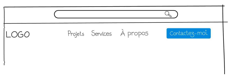 Améliorer ton site web pour multiplier les prises de contacts avec tes clients