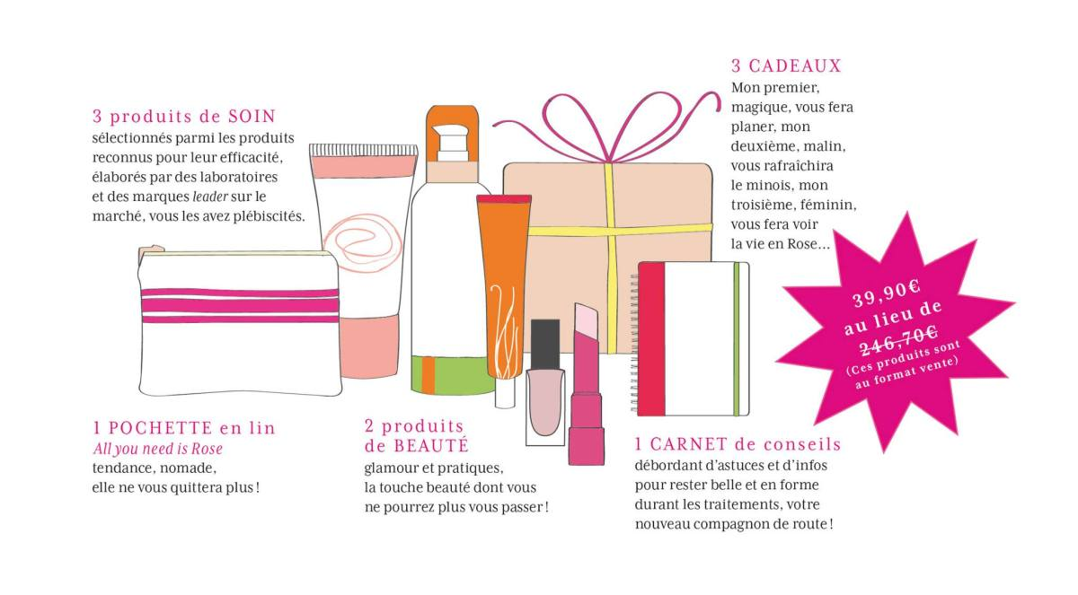 all-you-need-is-rose-box-beaute-cancer-du-sein-octobre-rose