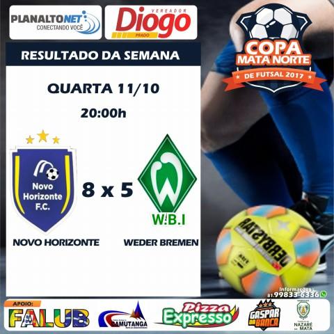Copa Mata Norte de Futsal: Em jogo único, treze gols foram anotados na última quarta (11)