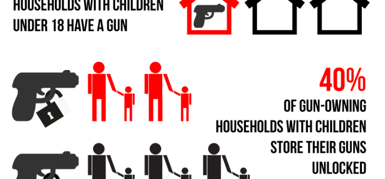 Parents, Kids, Guns, and Responsibility