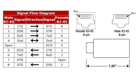 wiring diagram rj45 coupler all wiring diagram