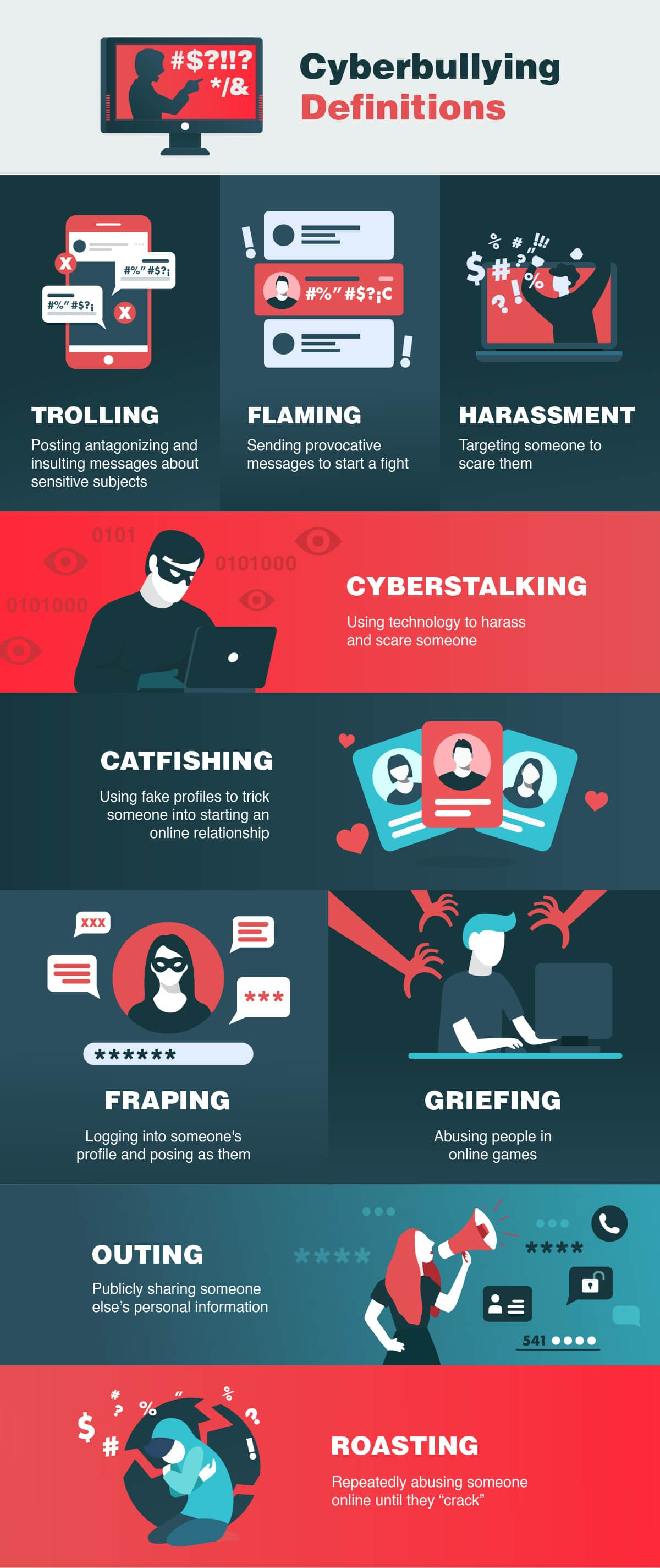 Teacher S Guide To Cybersecurity Everything You Need To