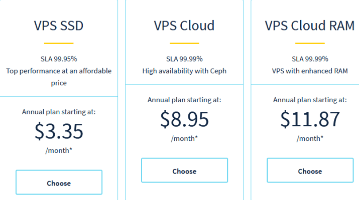 OVH VPS Cheap Hosting