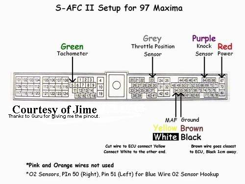 Safc 2 Wiring Diagram Apexi Safc 2 Wiring Diagram Pdf • Cairearts.com