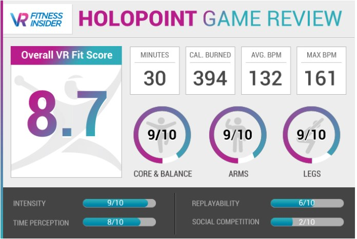 Holopoint Review