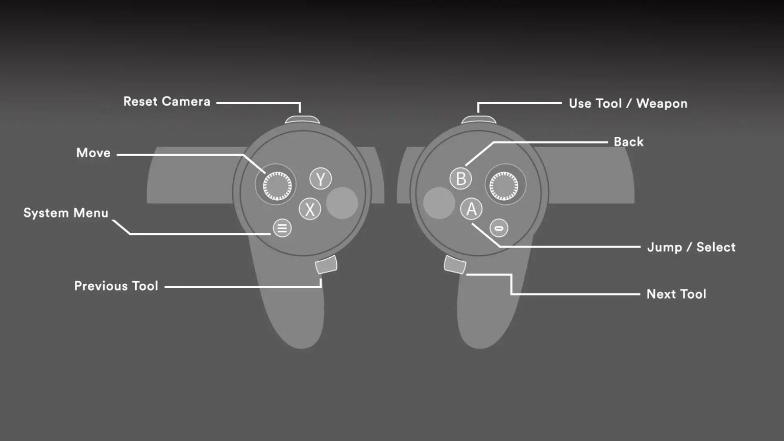 Oculus Rift conroller scheme for Roblox VR