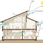 69 Modern Shed Roof Design Models Are Extraordinary And Look Sturdy 41