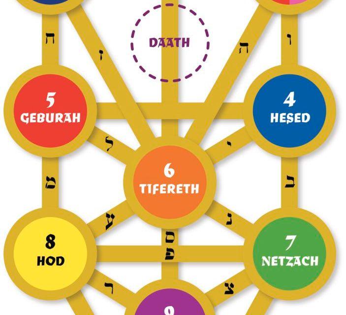 Cursus: Joodse meditatie