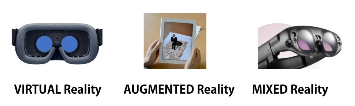 Virtual Reality, Augmented Reality, Mixed Reality