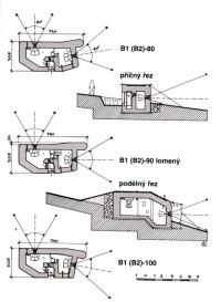 V prostoru blíže Všestudům stály dvě pevnůstky z roku 1937, typ B2-90z a B1-90 (číslo označuje sílu zdi v cm a z znamená zesílení)