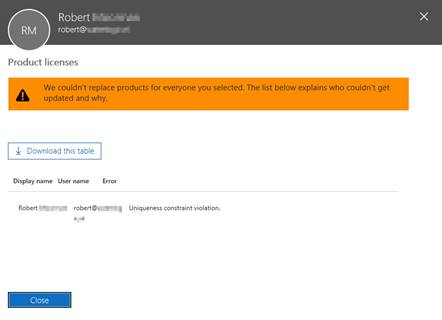Solved) Office 365 : Uniqueness constraint violation