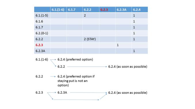 NSX_614_Upgrade_0.png