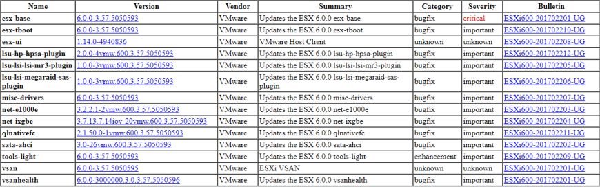 esxi-upgrade-patches.PNG