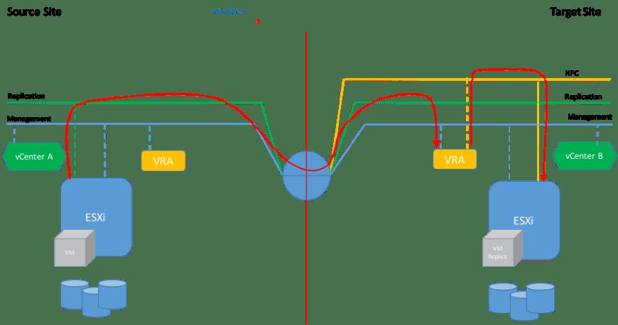VR-Traffic-Flow-2.png