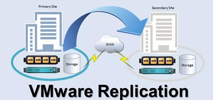 Replicating VM between sites using vSphere Replication