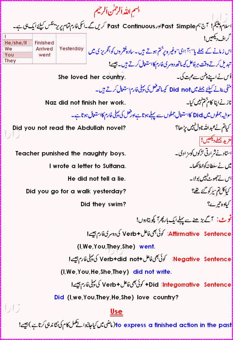 Image Result For Mobile Quran