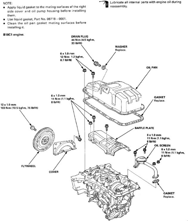 bseries-torque1
