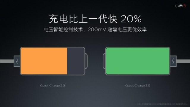 XiaoMi 5 Fast Charging