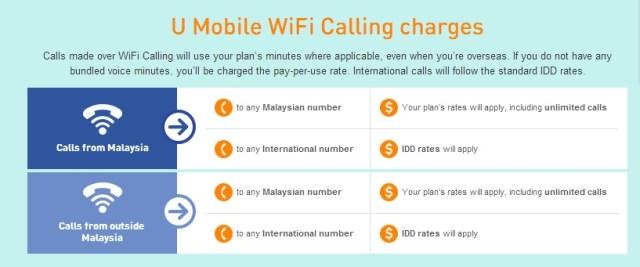 U Mobile Wifi Calling