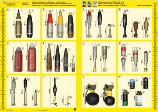Farbtafel zur Erkennung von Blindgängern und Fundmunition