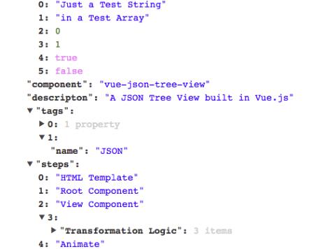 Vue js tree view Components - Page 2 of 2 - Vue js Script