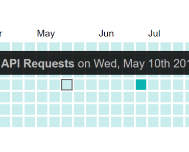 Github Style Calendar Heatmap For Vue.js