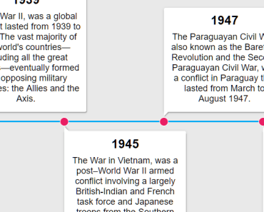 Simple Horizontal Timeline Component