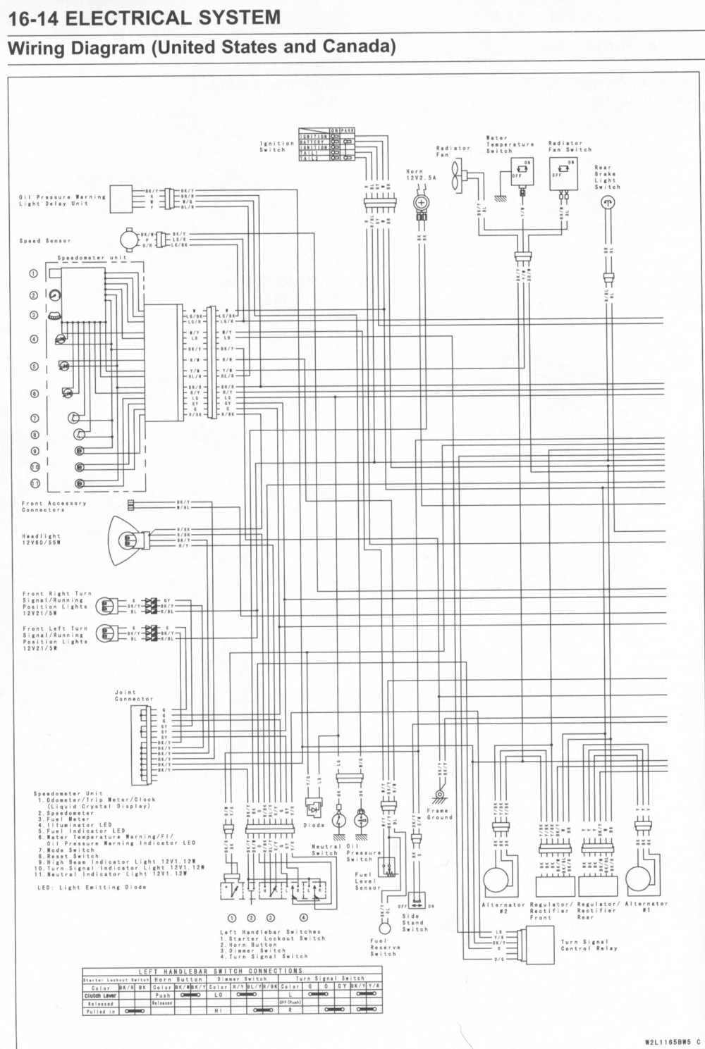 Kawasaki Vn 1500 Wiring Diagram Internal Diagrams Gpz 500 Vn1500 Z750