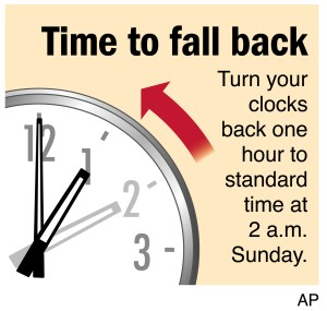 FALL_BACK_TIME