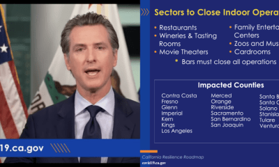 Gov. Gavin Newsom today announced immediate mandated restrictions on certain indoor business operations in 19 California counties, including the County of San Bernardino, which have been on a watch list for COVID-19 outbreaks.