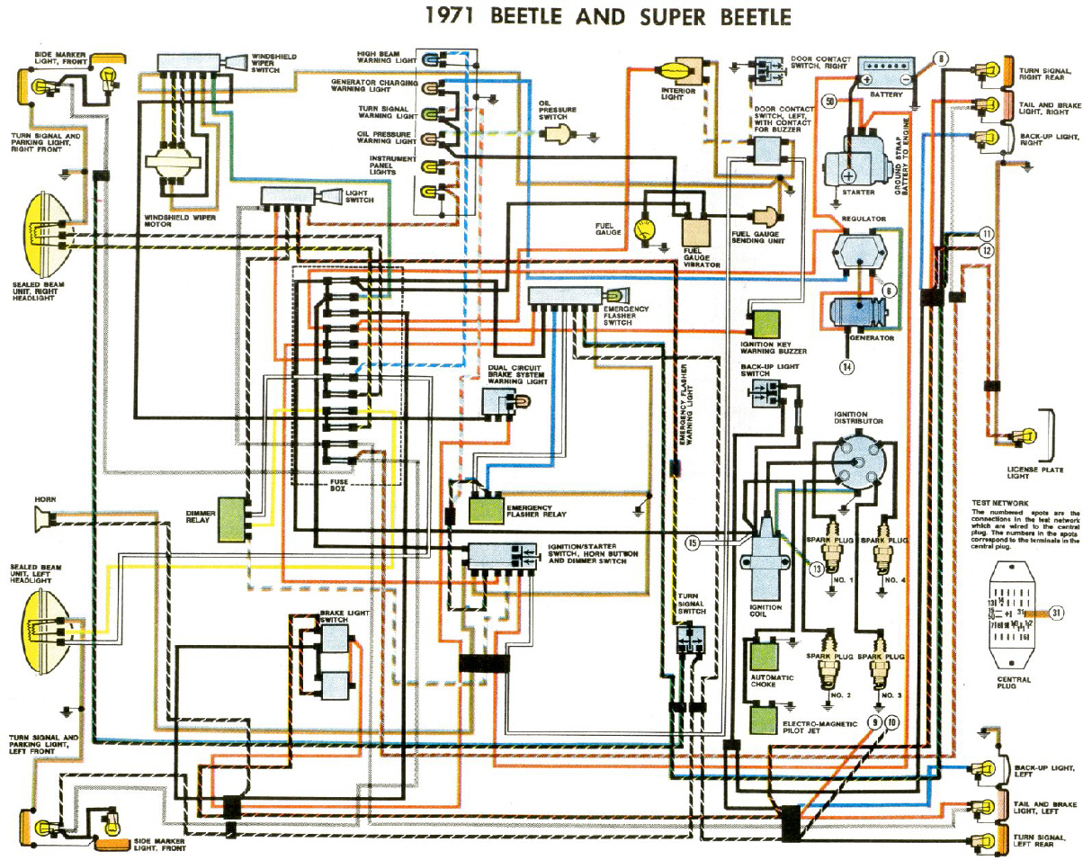 bug71 vw buggy wiring diagram vw wiring diagrams collection hillman golf buggy wiring diagram at panicattacktreatment.co