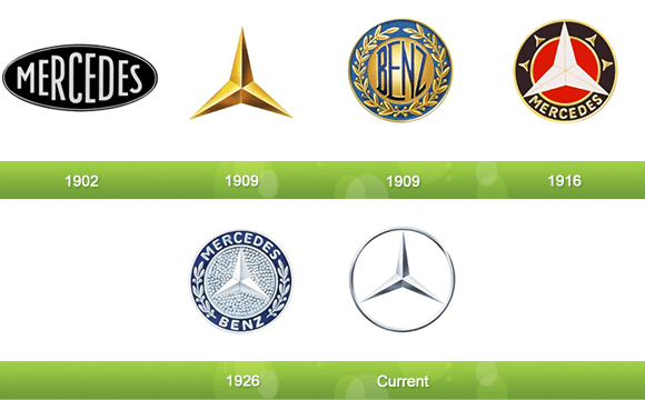Mercedes-Benz-Logo-Evolution