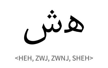 Text Layout Requirements For The Arabic Script