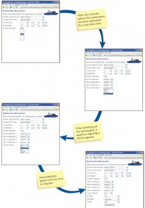 When analysts use Ajax techniques, a dynamic Web page responds more rapidly to short user input than it would if several different pages were required for display.