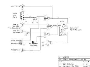 A Switchbox for Soundcard Digital Modes