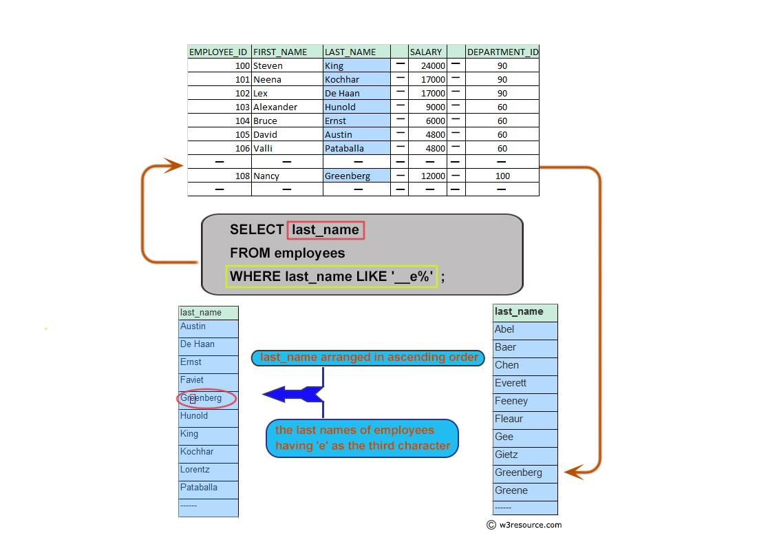 59 Info Javascript Sample Quiz Code Download Doc Zip