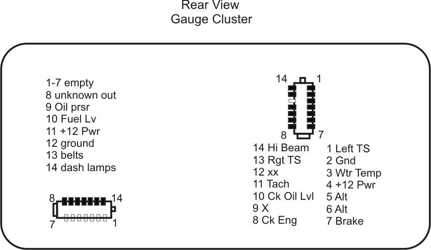 Volt Gauge Meter Amp 12