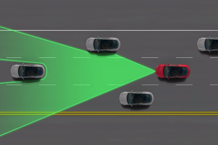 Schéma du secteur d'analyse de la Tesla