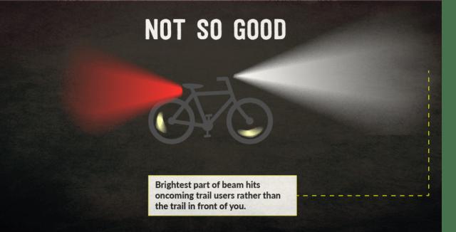 front-light-bad-angle