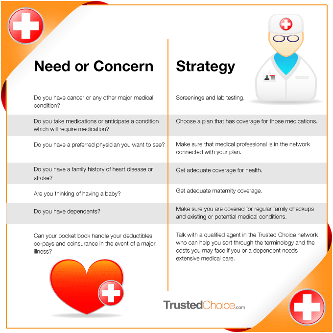 HealthChart 1 Trusted Choice