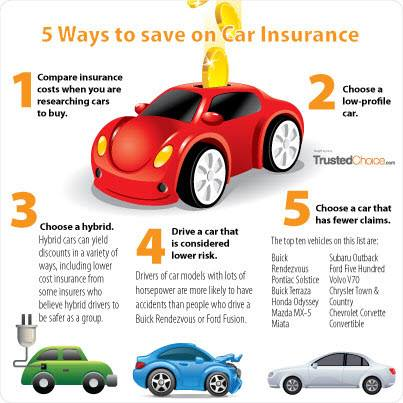 Infographic: 5 Ways to Save on Car Insurance
