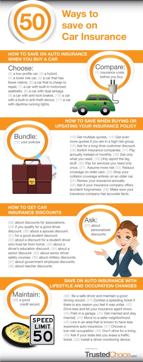 Infographic with 50 Ways to Get More Affordable Car Insurance